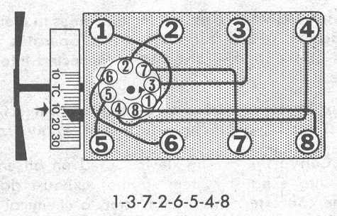 Fo Ho on Ford 460 Firing Order Diagram